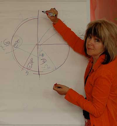 Faye Cossar workshops
