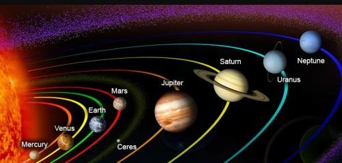 Ceres Jupiter Mars
